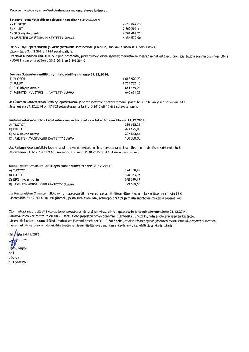 veteraani varallisuudet_kht_05112015.pdf-pages